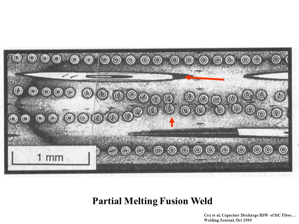 Partial Melting Fusion Weld Cox et al, Capacitor Discharge RSW of SiC Fiber… Welding Journal, Oct 1993