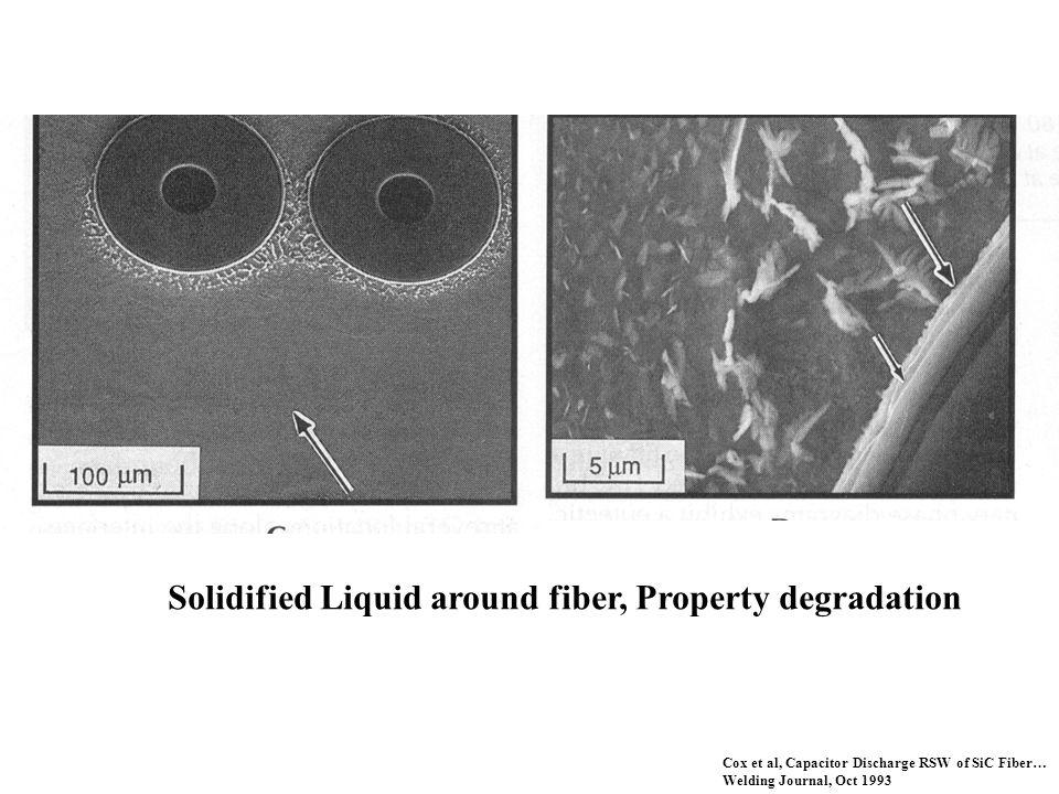 Solidified Liquid around fiber, Property degradation Cox et al, Capacitor Discharge RSW of SiC Fiber… Welding Journal, Oct 1993