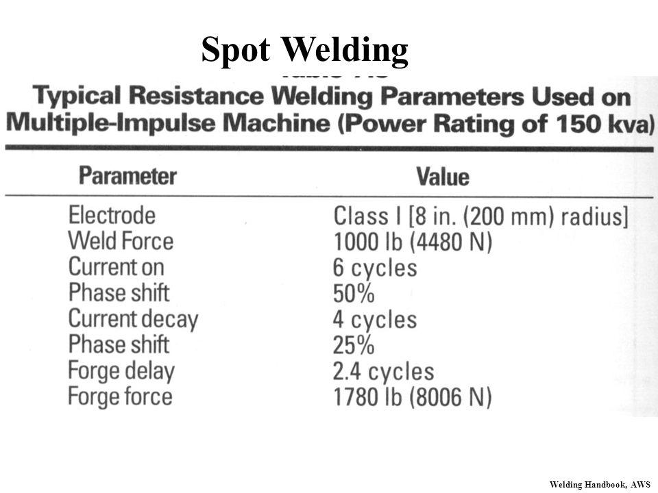 Spot Welding Welding Handbook, AWS