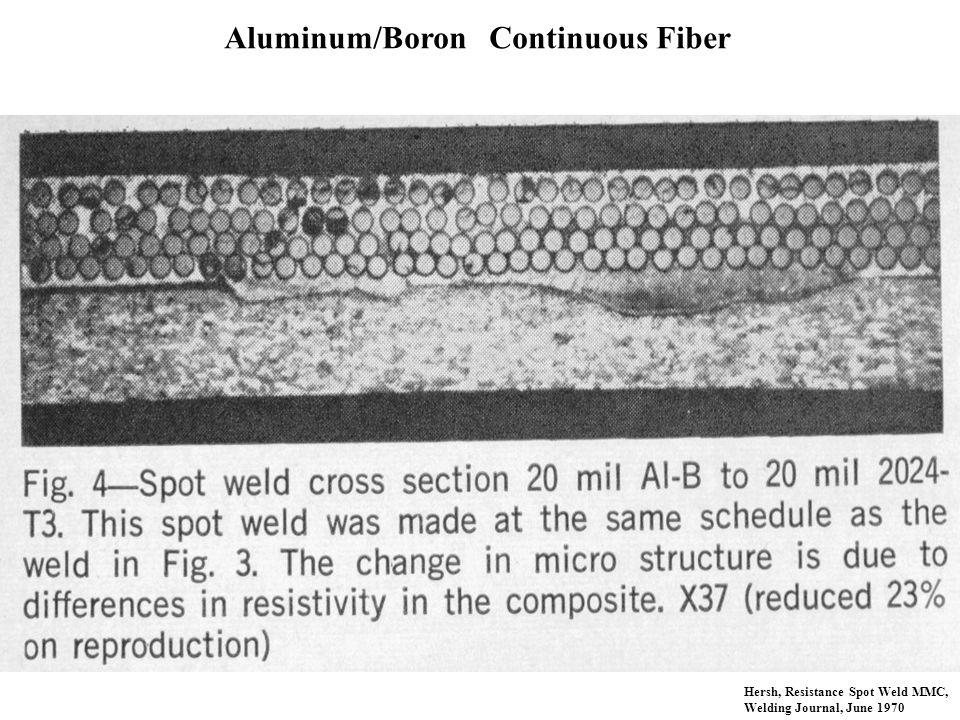 Aluminum/Boron Continuous Fiber Hersh, Resistance Spot Weld MMC, Welding Journal, June 1970