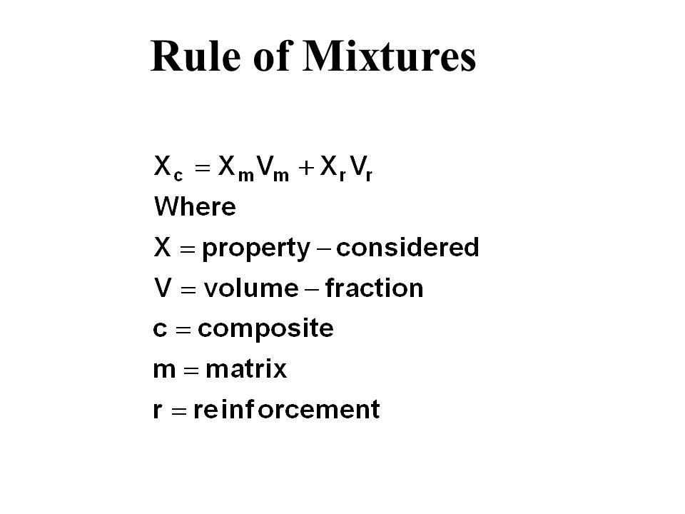Rule of Mixtures