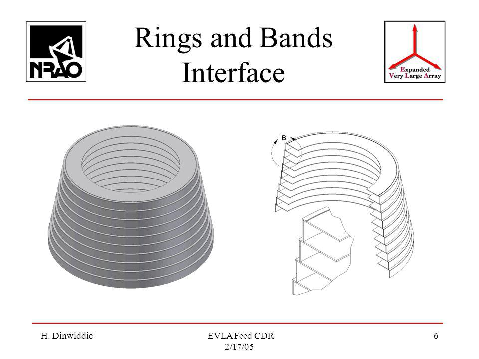 H. Dinwiddie EVLA Feed CDR 2/17/05 6 Rings and Bands Interface