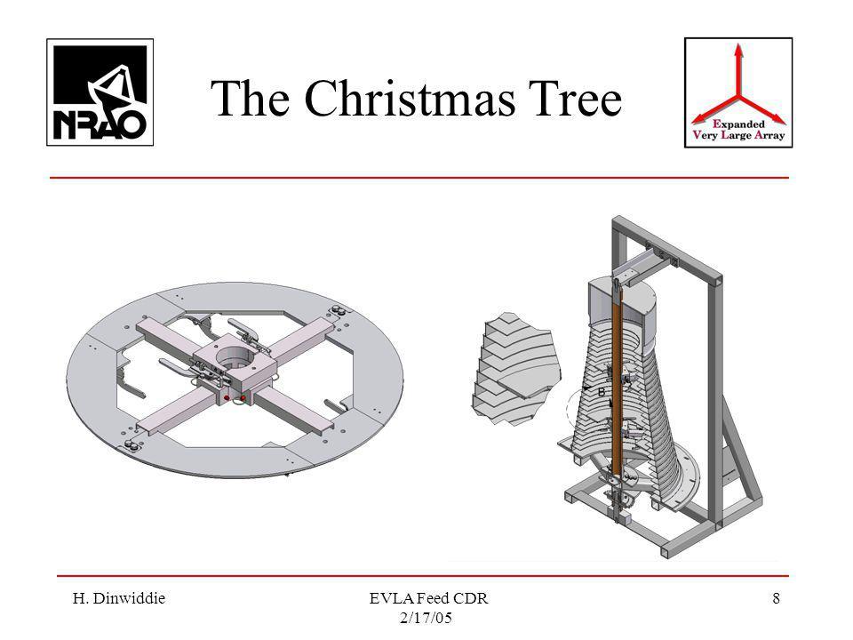H. Dinwiddie EVLA Feed CDR 2/17/05 8 The Christmas Tree