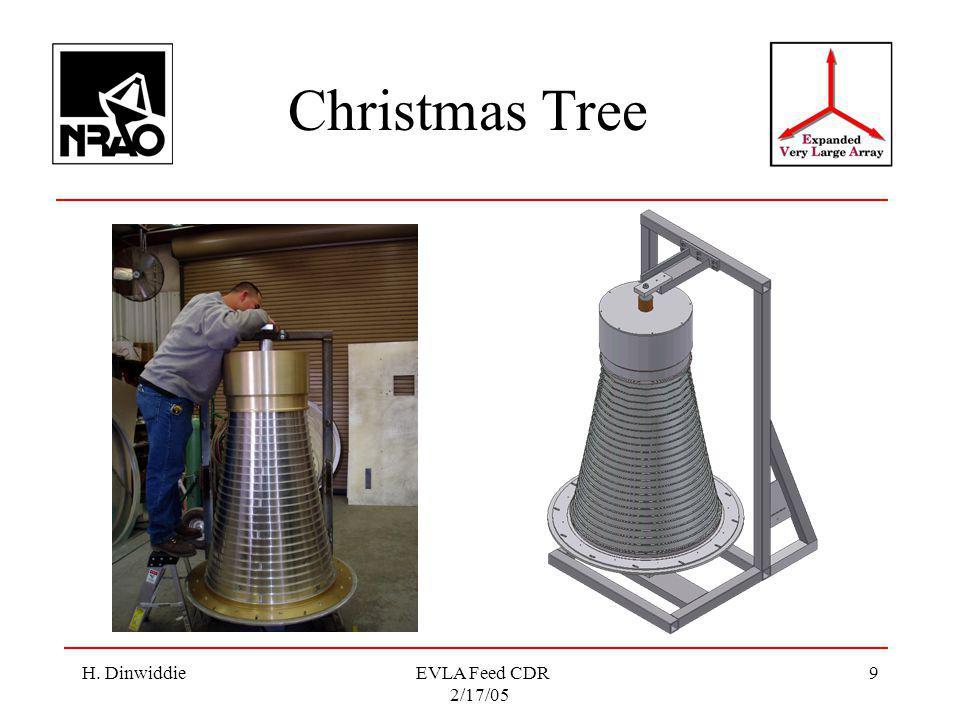 H. Dinwiddie EVLA Feed CDR 2/17/05 9 Christmas Tree