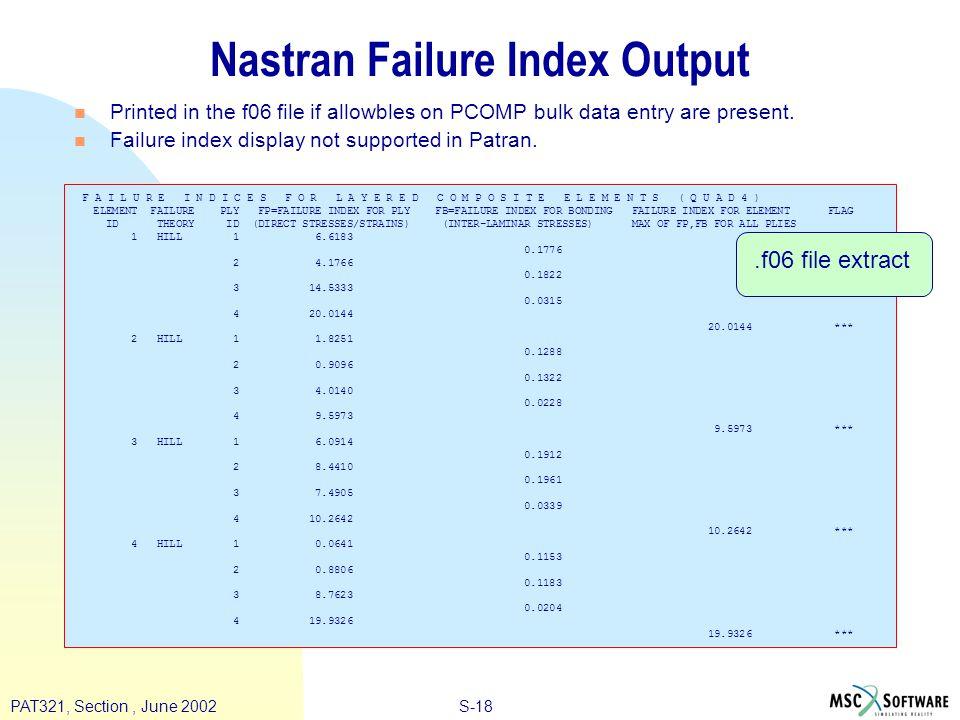 S-18PAT321, Section, June 2002 F A I L U R E I N D I C E S F O R L A Y E R E D C O M P O S I T E E L E M E N T S ( Q U A D 4 ) ELEMENT FAILURE PLY FP=