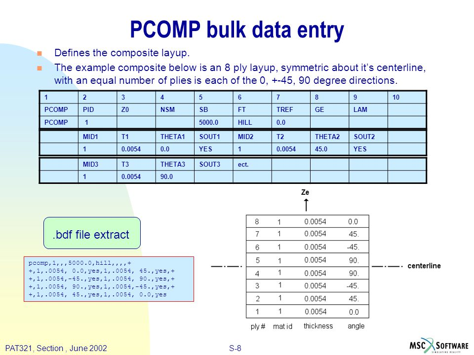 S-8PAT321, Section, June 2002 PCOMP bulk data entry n Defines the composite layup.
