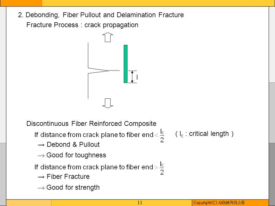 11 2. Debonding, Fiber Pullout and Delamination Fracture Fracture Process : crack propagation Discontinuous Fiber Reinforced Composite ( l c : critica
