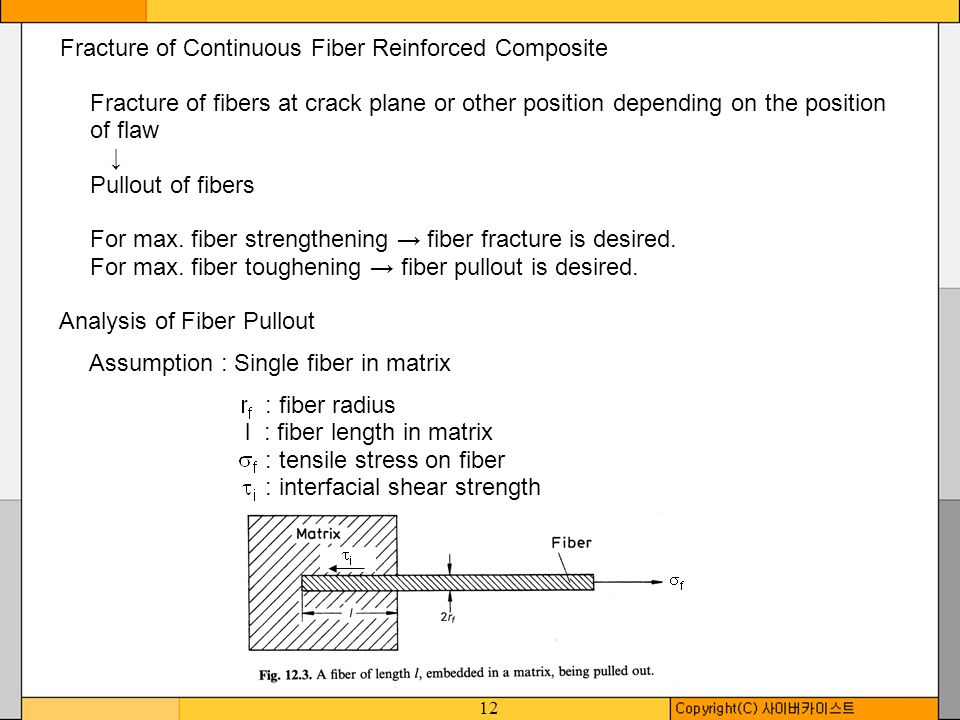 12 Fracture of Continuous Fiber Reinforced Composite Fracture of fibers at crack plane or other position depending on the position of flaw Pullout of