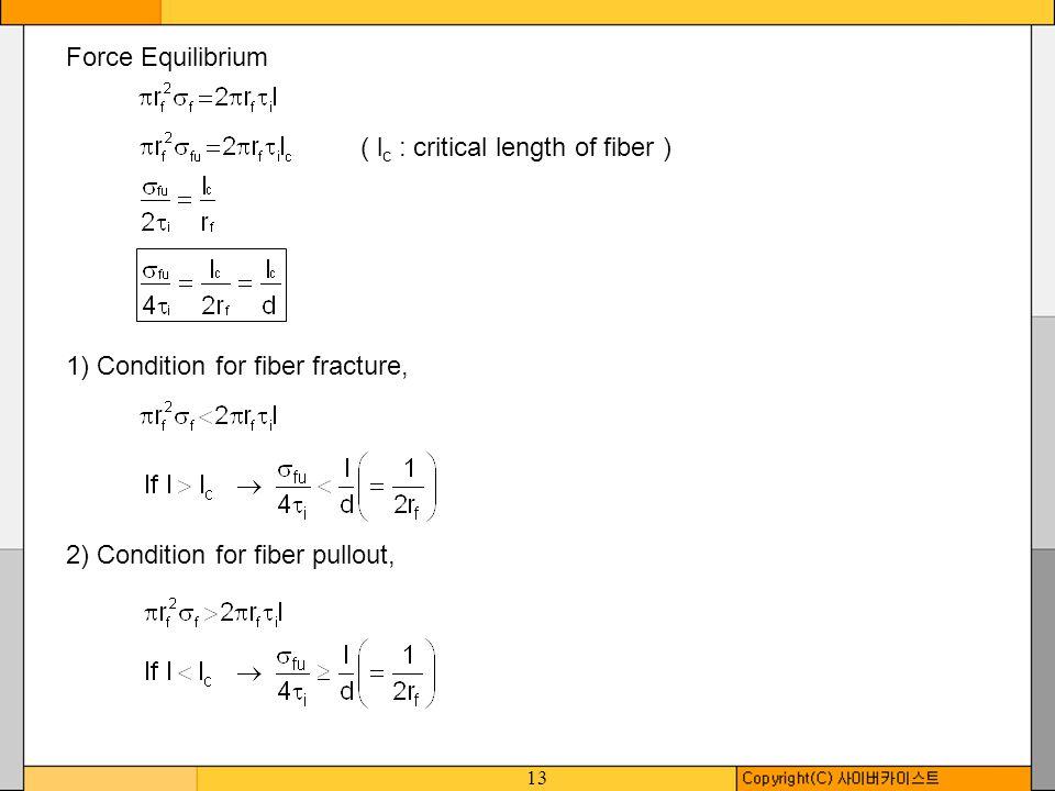 13 Force Equilibrium ( l c : critical length of fiber ) 1) Condition for fiber fracture, 2) Condition for fiber pullout,