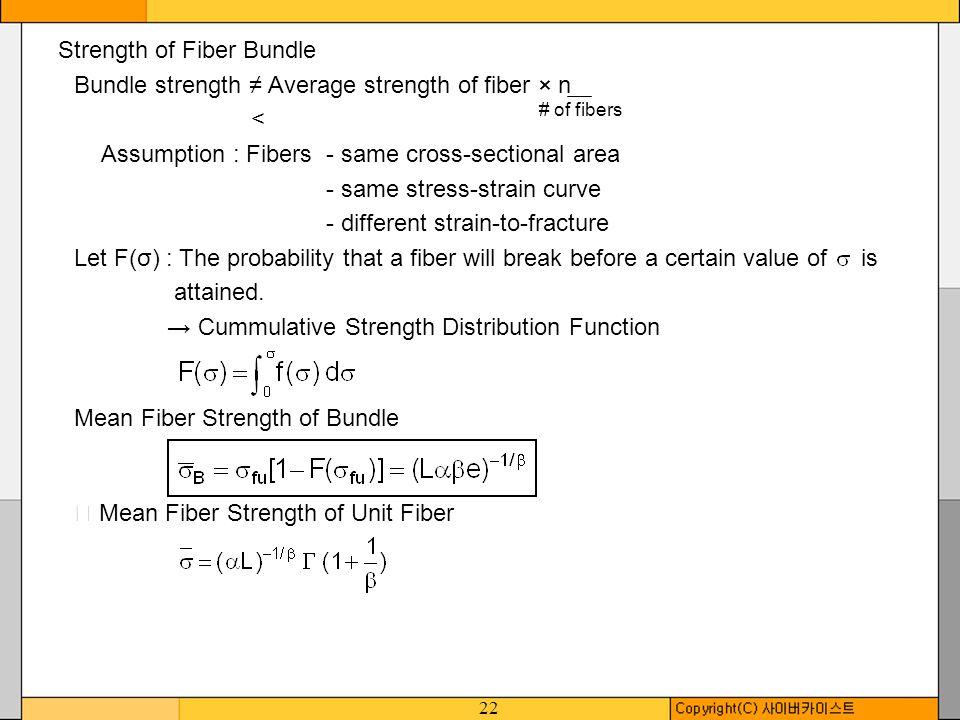 22 Strength of Fiber Bundle Bundle strength Average strength of fiber × n < Assumption : Fibers - same cross-sectional area - same stress-strain curve