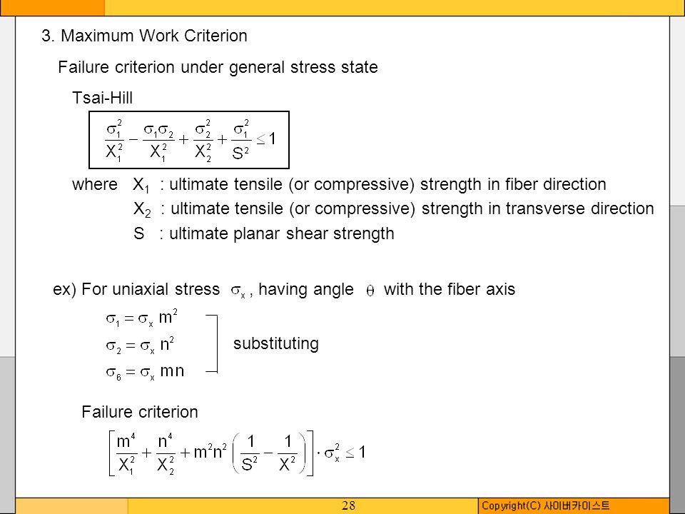 28 3. Maximum Work Criterion Failure criterion under general stress state Tsai-Hill where X 1 : ultimate tensile (or compressive) strength in fiber di