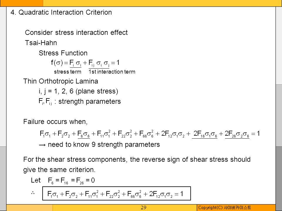 29 4. Quadratic Interaction Criterion Consider stress interaction effect Tsai-Hahn Stress Function stress term 1st interaction term Thin Orthotropic L