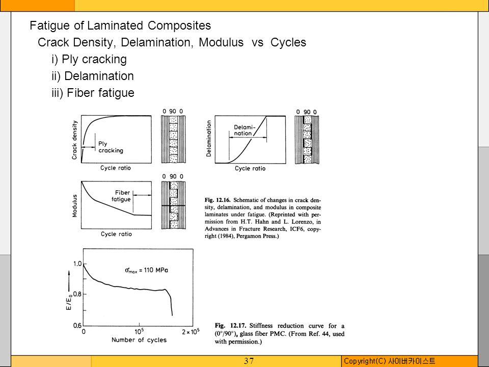 37 Fatigue of Laminated Composites Crack Density, Delamination, Modulus vs Cycles i) Ply cracking ii) Delamination iii) Fiber fatigue