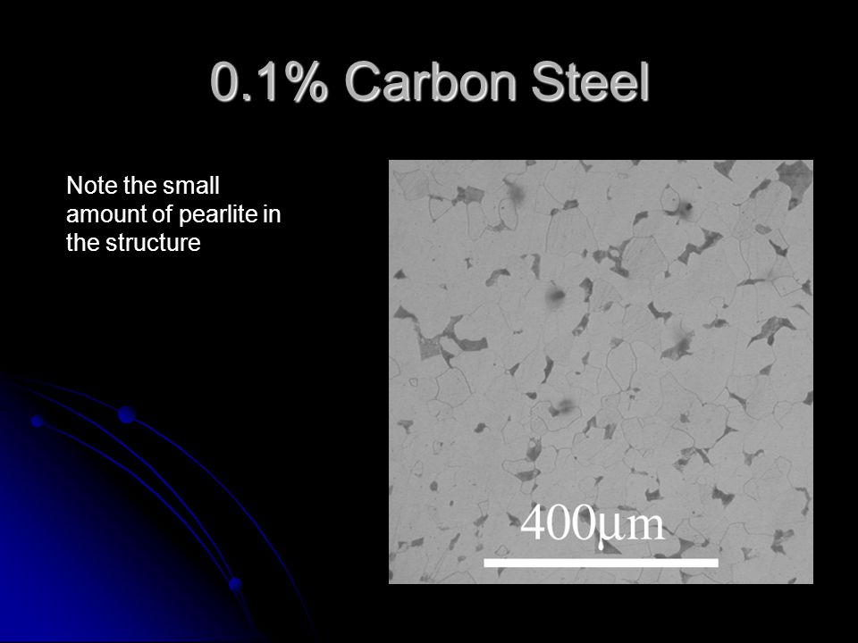 0.1% Carbon Steel Note the small amount of pearlite in the structure
