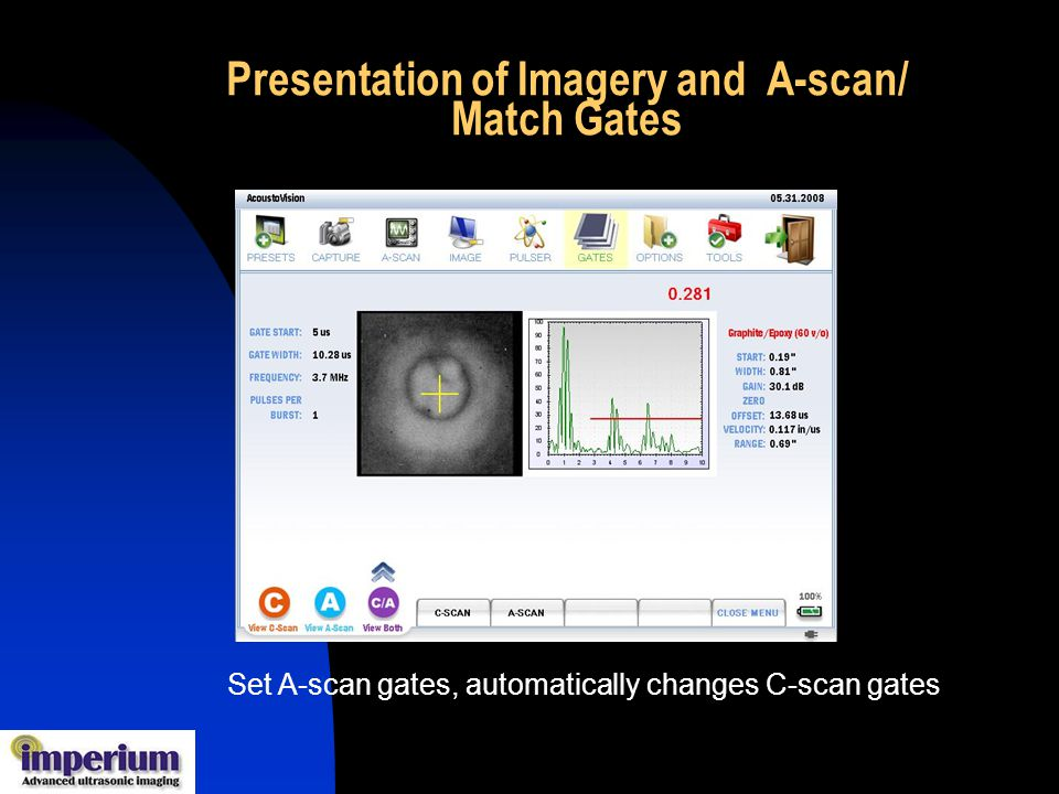 Presentation of Imagery and A-scan/ Match Gates Set A-scan gates, automatically changes C-scan gates