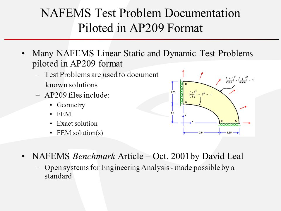 NAFEMS Test Problem Documentation Piloted in AP209 Format Many NAFEMS Linear Static and Dynamic Test Problems piloted in AP209 format –Test Problems are used to document known solutions –AP209 files include: Geometry FEM Exact solution FEM solution(s) NAFEMS Benchmark Article – Oct.