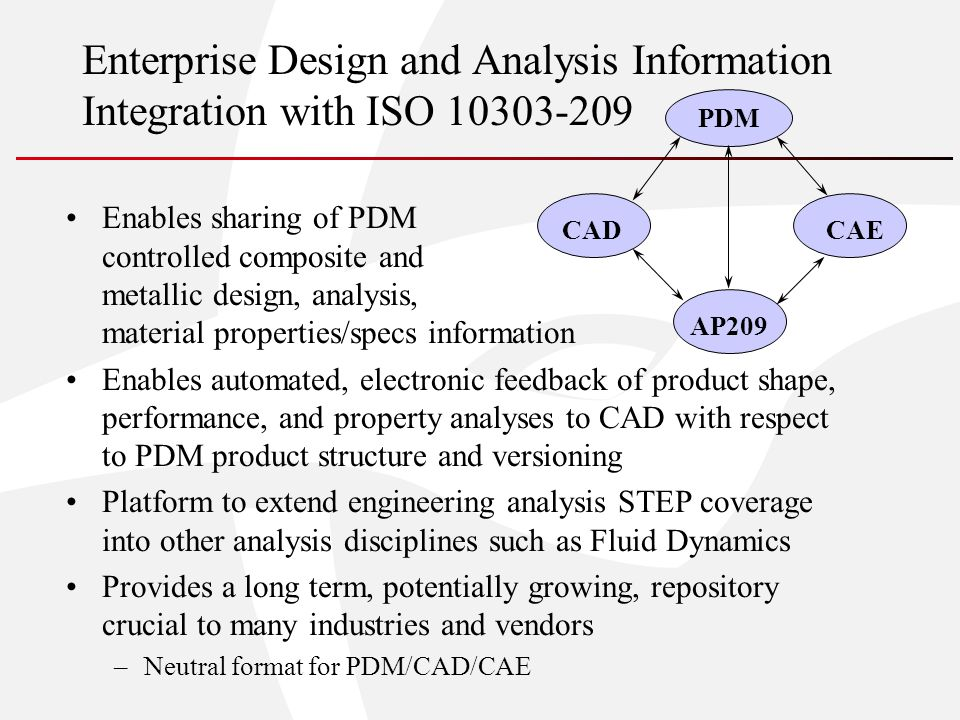 Configuration Control, Approvals Part, product definitions Finite element analysis model, controls, and results Configuration Control, Approvals Part, product definitions Finite element analysis model, controls, and results Analysis Discipline Product Definitions Finite Element Analysis –Model (Nodes, Elements, Properties,...) –Controls (Loads, Boundary Constraints,...) –Results (Displacements, Stresses,...) Analysis Report Analysis Discipline Product Definitions Finite Element Analysis –Model (Nodes, Elements, Properties,...) –Controls (Loads, Boundary Constraints,...) –Results (Displacements, Stresses,...) Analysis Report Design Discipline Product Definition Shape Representations Assemblies Design Discipline Product Definition Shape Representations Assemblies Information Shared Between Analysis & Design 3D Shape Representations Composite Constituents Material Specifications & Properties Part Definitions Information Shared Between Analysis & Design 3D Shape Representations Composite Constituents Material Specifications & Properties Part Definitions Composite Constituents Ply Boundaries, Surfaces Laminate Stacking Tables Reinforcement Orientation Composite Constituents Ply Boundaries, Surfaces Laminate Stacking Tables Reinforcement Orientation Material Specifications & Properties Composites Homogeneous (metallics) Material Specifications & Properties Composites Homogeneous (metallics) 3D Shape Representation AP202/203 Commonality Plus Composite Specific 3D Shapes –Advanced B-Representation –Faceted B-Representation –Manifold Surfaces With Topology –Wireframe & Surface without Topology –Wireframe Geometry with Topology –Composite Constituent Shape Representation 3D Shape Representation AP202/203 Commonality Plus Composite Specific 3D Shapes –Advanced B-Representation –Faceted B-Representation –Manifold Surfaces With Topology –Wireframe & Surface without Topology –Wireframe Geometry with Topology –Composite Constituent Shape Representation AP209: Composite & Metallic 
