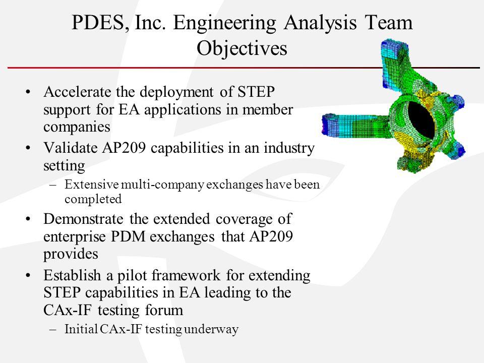PDES, Inc.