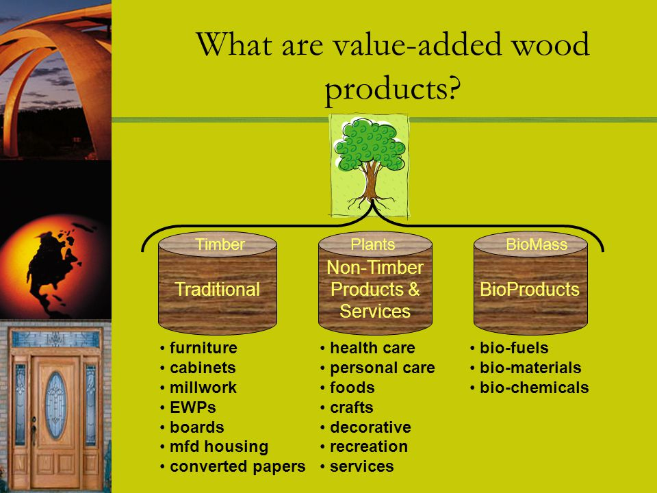 What are value-added wood products.