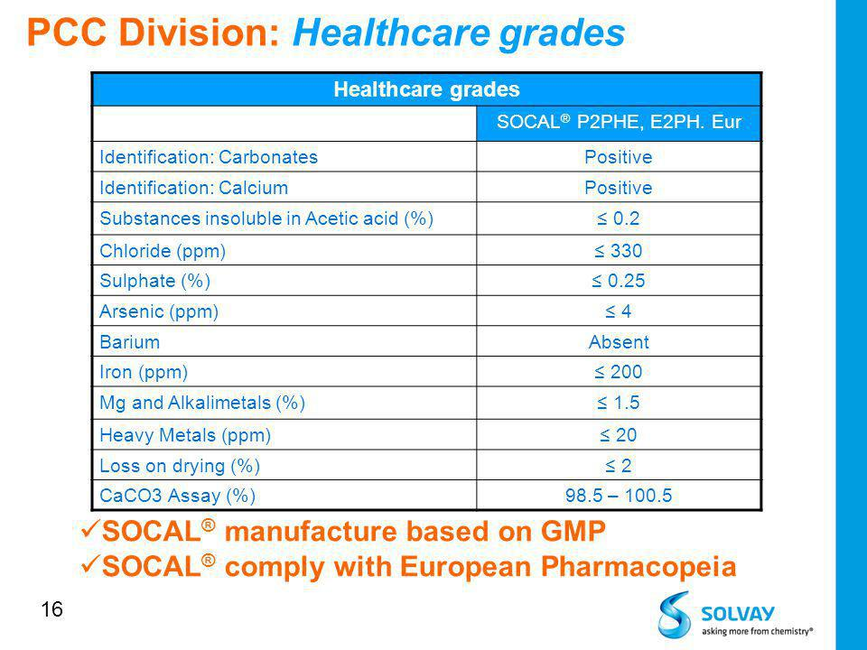 16 Healthcare grades SOCAL ® P2PHE, E2PH. Eur Identification: CarbonatesPositive Identification: CalciumPositive Substances insoluble in Acetic acid (