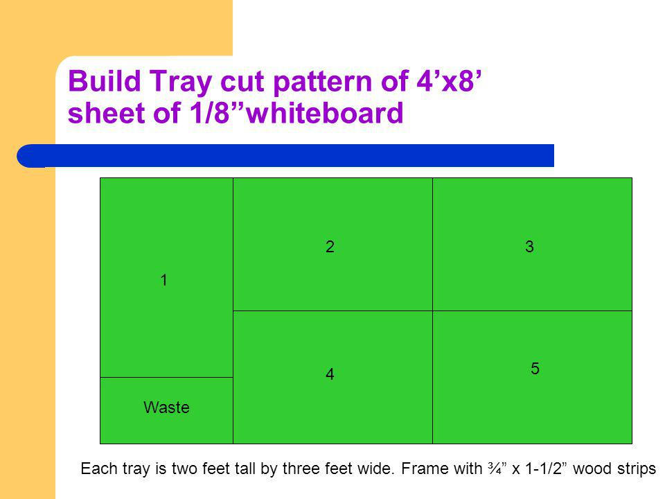 Build Tray cut pattern of 4x8 sheet of 1/8whiteboard Waste 1 23 4 5 Each tray is two feet tall by three feet wide.