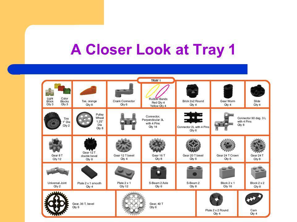 A Closer Look at Tray 2