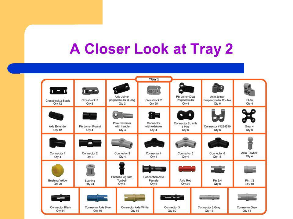 A Closer Look at Tray 2