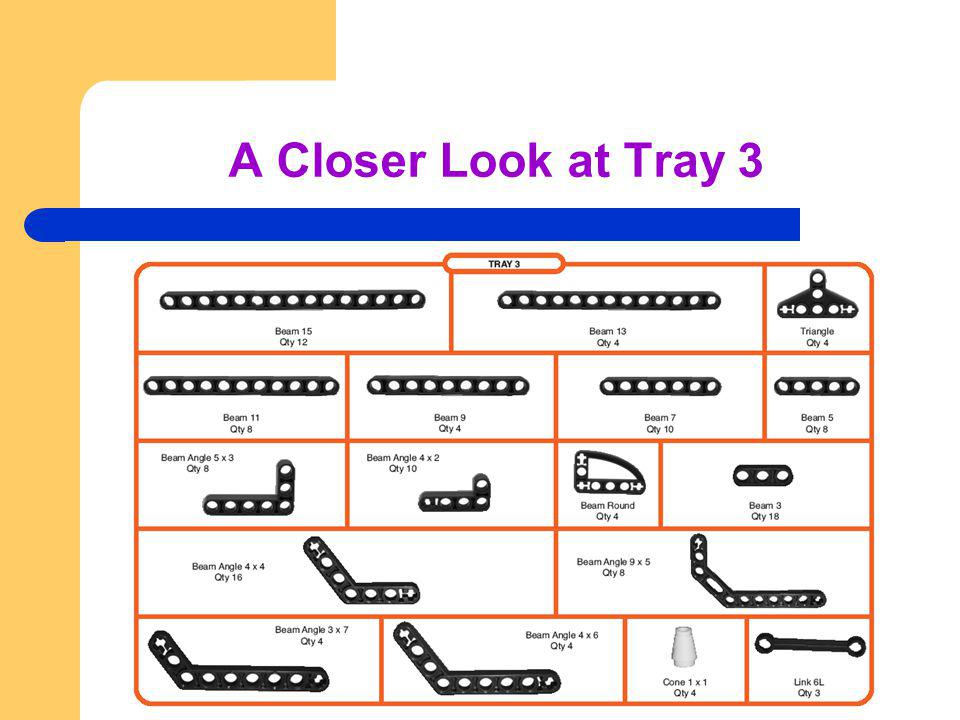 This is What You End Up With Tray 3 Tray 4