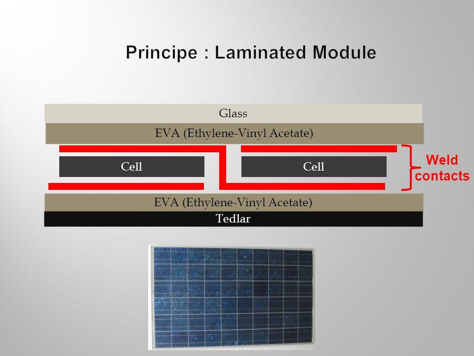 EVA (Ethylene-Vinyl Acetate) Glass Tedlar Cell Weld contacts