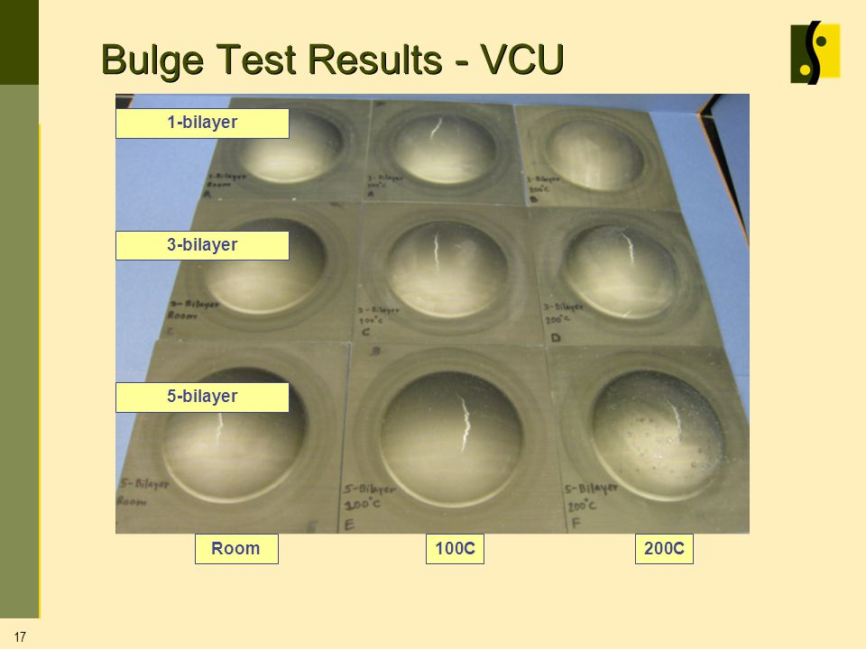 17 Bulge Test Results - VCU 1-bilayer 3-bilayer 5-bilayer Room100C200C