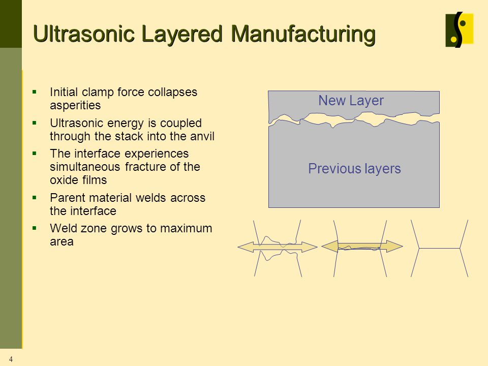 Ultrasonic Layered Manufacturing Initial clamp force collapses asperities Ultrasonic energy is coupled through the stack into the anvil The interface experiences simultaneous fracture of the oxide films Parent material welds across the interface Weld zone grows to maximum area New Layer Previous layers 4