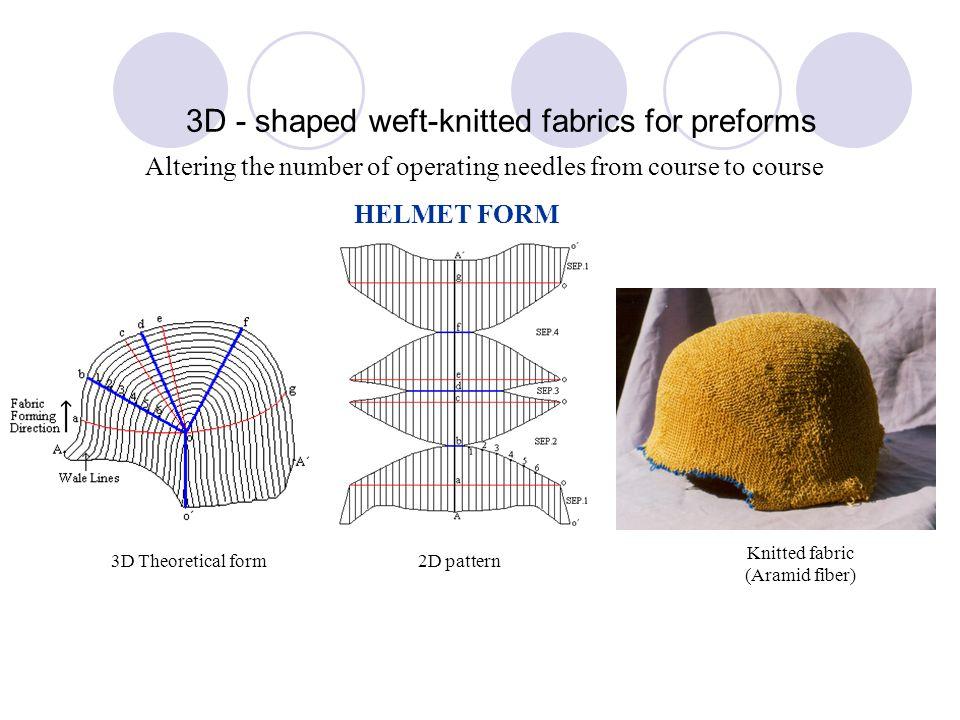 2d woven fabrics