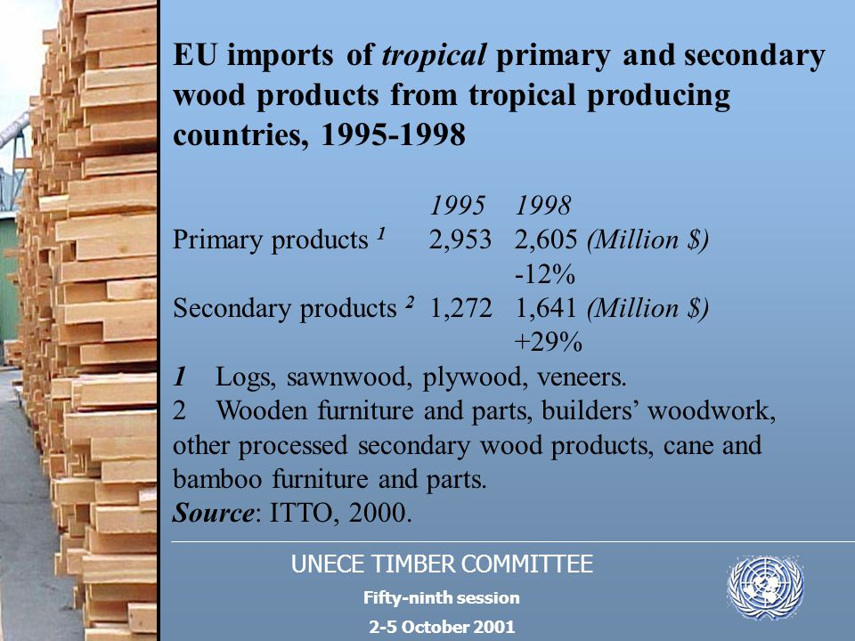 UNECE TIMBER COMMITTEE Fifty-ninth session 2-5 October 2001 Laminated veneer lumber (LVL) LVL production in North America declined 6% in 2000 to 1.4 million cubic meters.