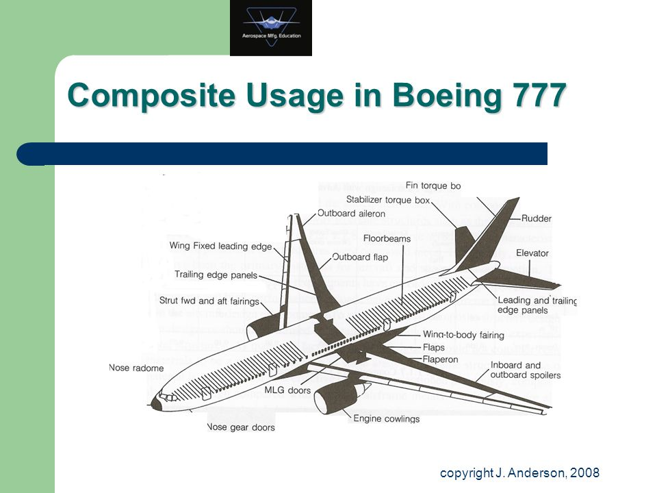 Composite Usage in Boeing 777 copyright J. Anderson, 2008