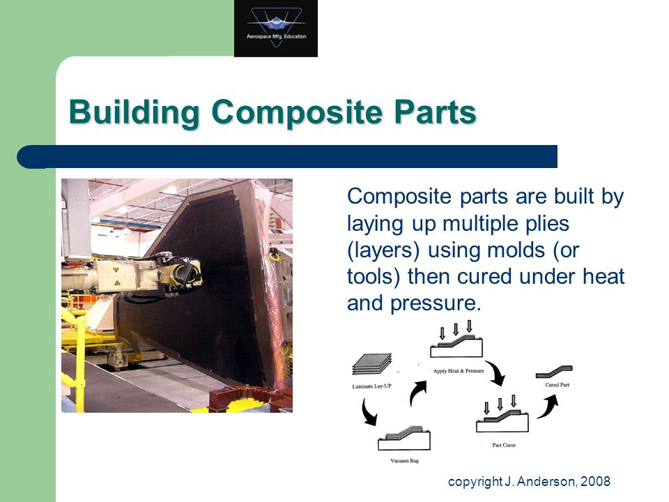 Building Composite Parts Composite parts are built by laying up multiple plies (layers) using molds (or tools) then cured under heat and pressure. cop