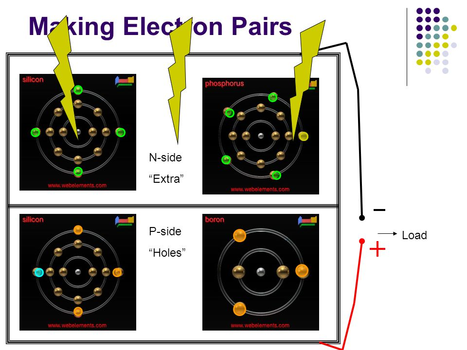 Making Electron Pairs Load N-side Extra P-side Holes