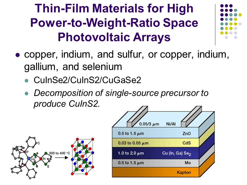 Thin-Film Materials for High Power-to-Weight-Ratio Space Photovoltaic Arrays copper, indium, and sulfur, or copper, indium, gallium, and selenium CuInSe2/CuInS2/CuGaSe2 Decomposition of single-source precursor to produce CuInS2.
