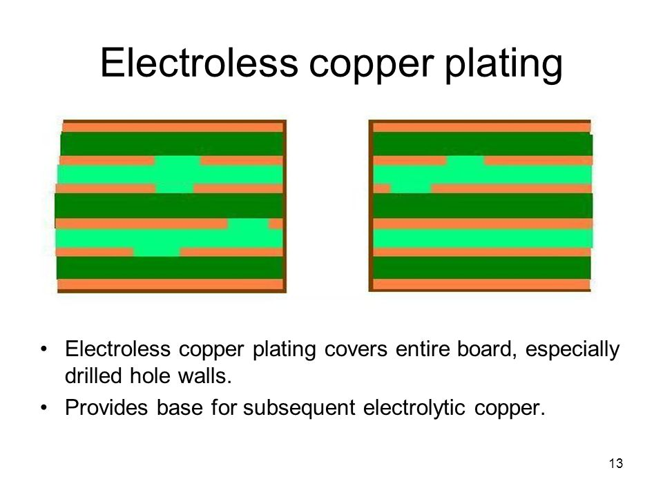 13 Electroless copper plating Electroless copper plating covers entire board, especially drilled hole walls.