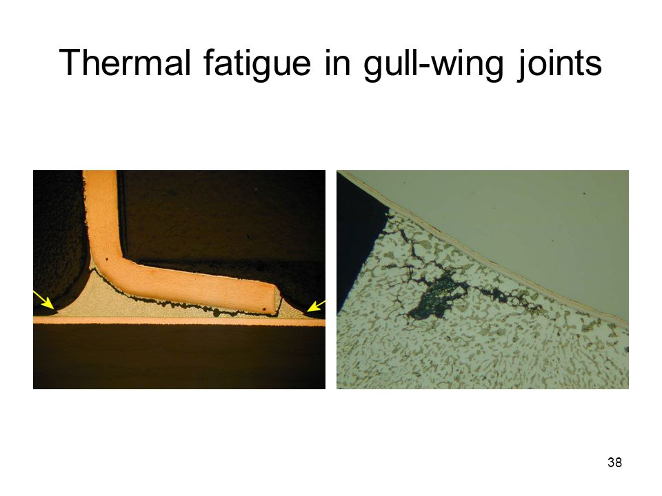 38 Thermal fatigue in gull-wing joints