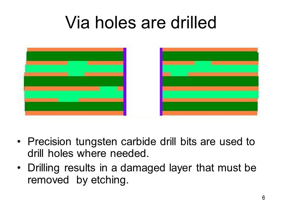 6 Via holes are drilled Precision tungsten carbide drill bits are used to drill holes where needed.
