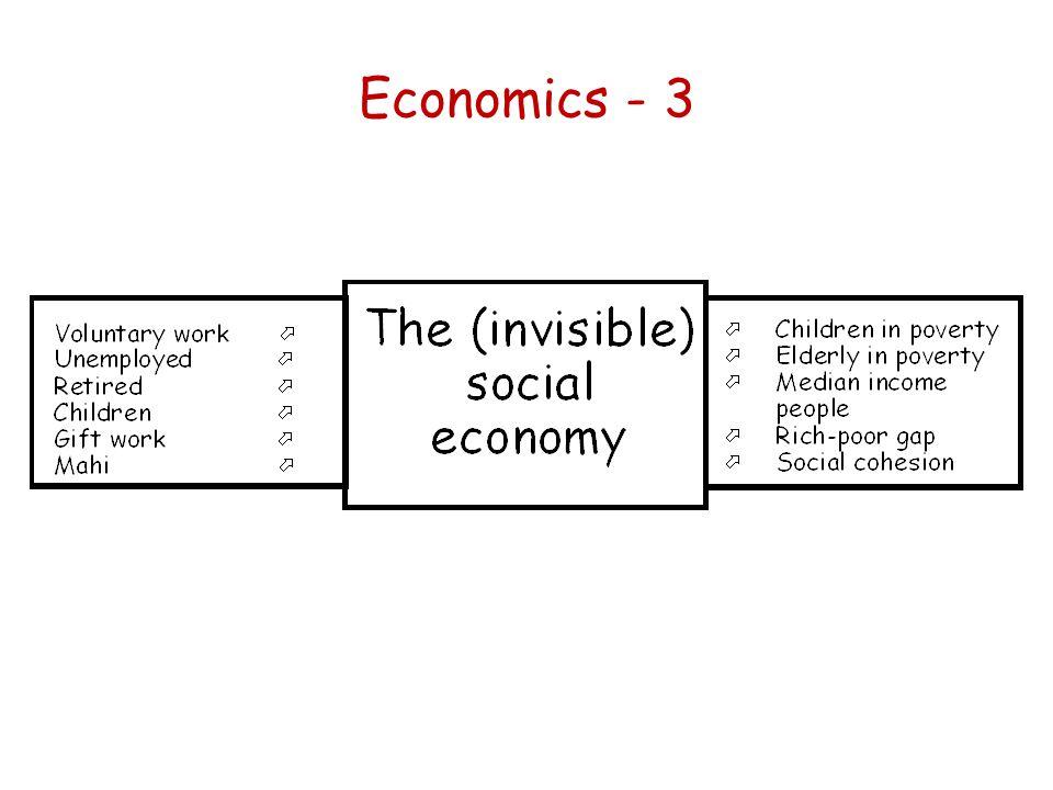 Economics - 3