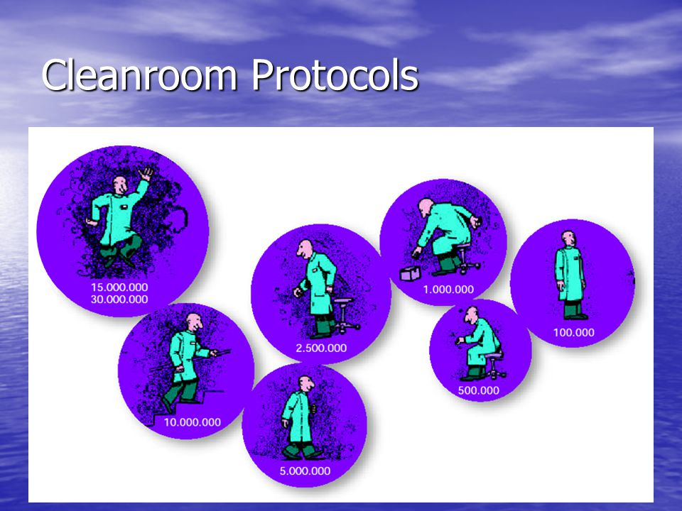 Cleanroom Protocols People need to walk steadily, running or jumping could disturb particles on the floor, walls, and ceiling. People need to walk ste