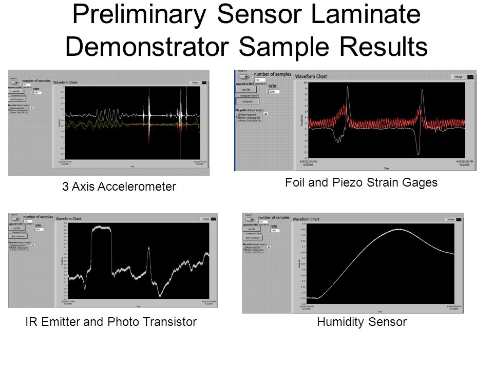 Preliminary Sensor Laminate Demonstrator Sample Results 3 Axis Accelerometer Foil and Piezo Strain Gages IR Emitter and Photo TransistorHumidity Sensor