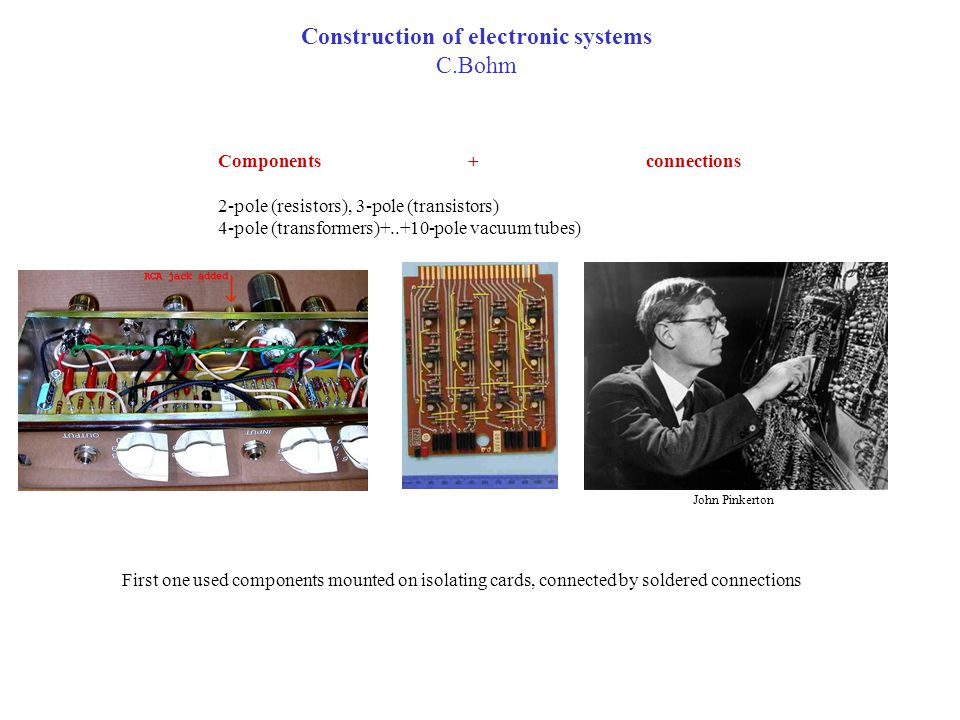 Construction of electronic systems C.Bohm Components + connections 2-pole (resistors), 3-pole (transistors) 4-pole (transformers)+..+10-pole vacuum tubes) First one used components mounted on isolating cards, connected by soldered connections John Pinkerton
