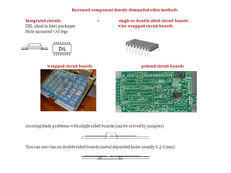 Increased component density demanded other methods Integrated circuits + single or double sided circuit boards DIL (dual in line) packageswire wrapped circuit boards Hole mounted <30 legs wrapped circuit boards printed circuit boards crossing leads problems with single sided boards (can be solved by jumpers) You can use vias on double sided boards (metal deposited holes usually 0.2-1 mm)