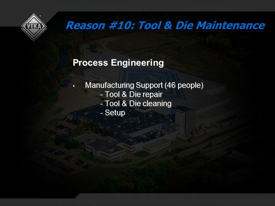 Process Engineering Manufacturing Support (46 people) - Tool & Die repair - Tool & Die cleaning - Setup Process Engineering Manufacturing Support (46