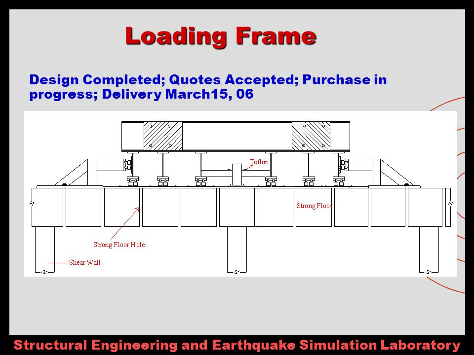 Structural Engineering and Earthquake Simulation Laboratory Loading Frame Design Completed; Quotes Accepted; Purchase in progress; Delivery March15, 06