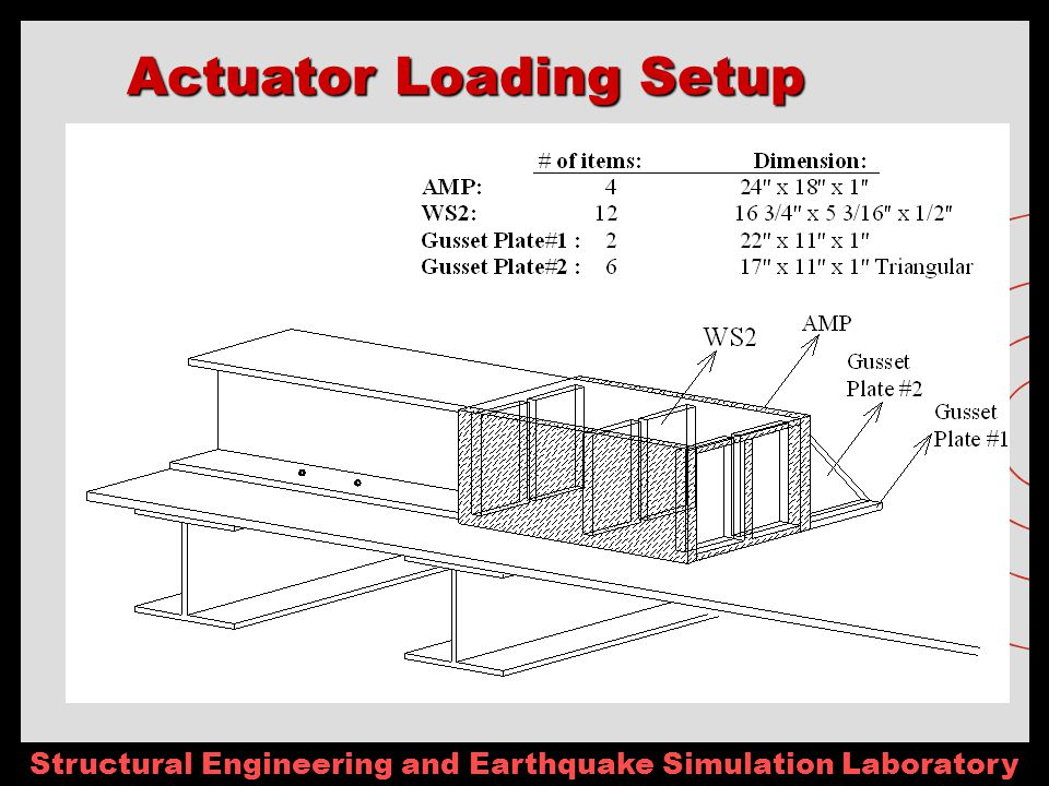 Structural Engineering and Earthquake Simulation Laboratory Actuator Loading Setup