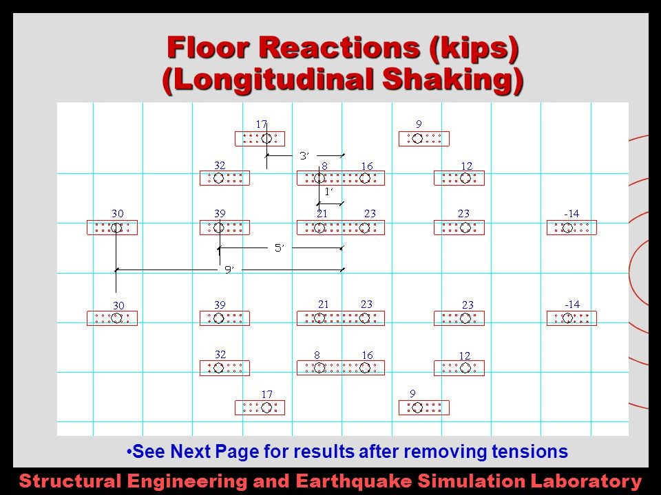 Structural Engineering and Earthquake Simulation Laboratory Floor Reactions (kips) (Longitudinal Shaking) See Next Page for results after removing tensions