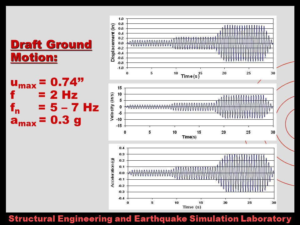 Structural Engineering and Earthquake Simulation Laboratory Draft Ground Motion: Draft Ground Motion: u max = 0.74 f = 2 Hz f n = 5 – 7 Hz a max = 0.3 g